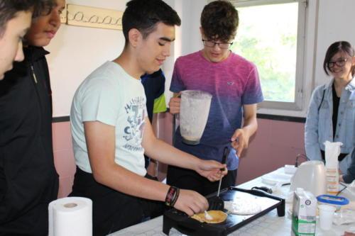 Taller de Pancakes